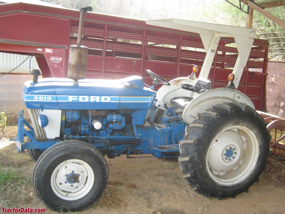 BENEFITS OF FORD 3610 AND IT'S IMPROVEMENT IN THE AGRICULTURAL SECTOR