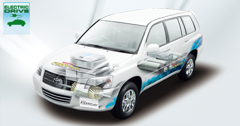Toyota fchv-adv photo - 10